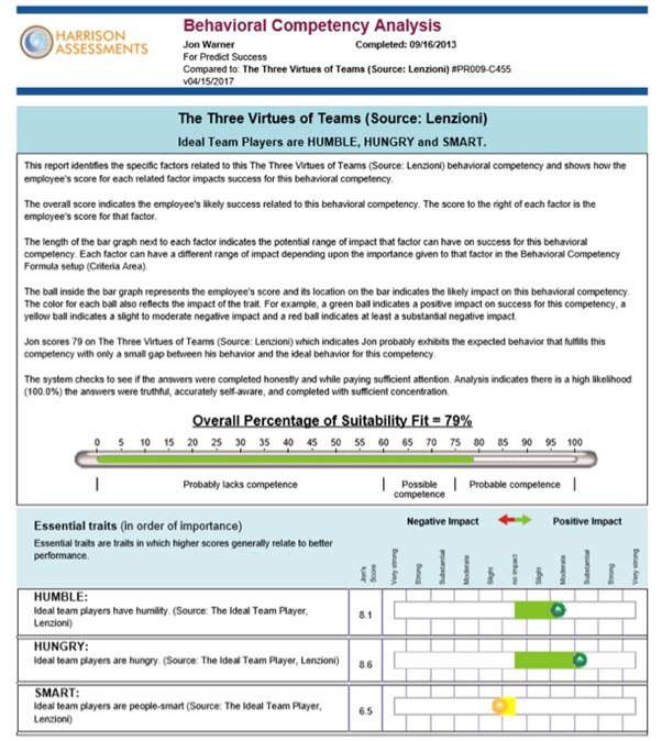 behavioural competency analysis