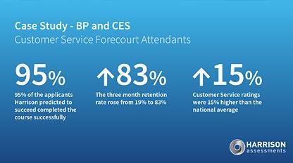 Case Study BP CES